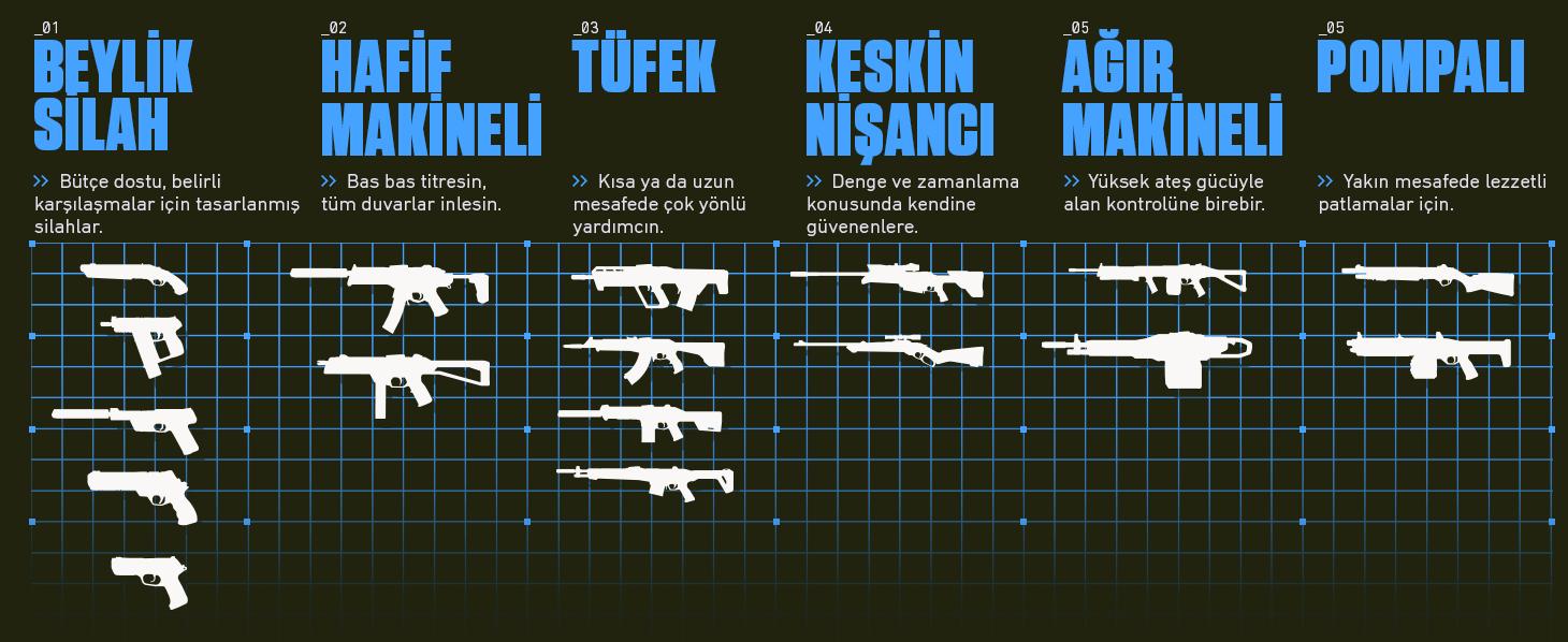 Valorant Silahları, Valorant Ajanları, Valorant Püf Noktaları