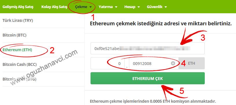 Bitcoin - Altcoin Nasıl Alınır? Binance ETH Alma