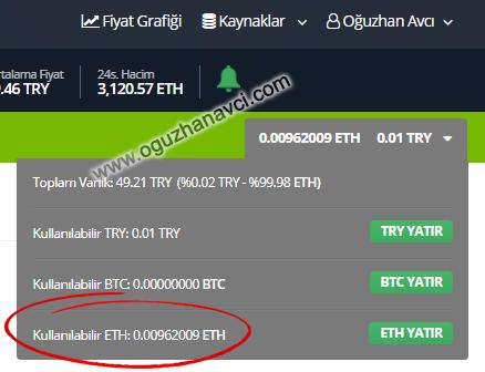 Bitcoin - Altcoin Nasıl Alınır? BTCTurk ETH Alma